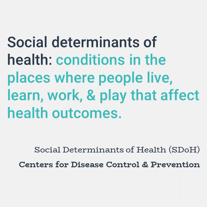Social determinants of health: conditions in the places where people live, learn, work, & play that affect health outcomes.
